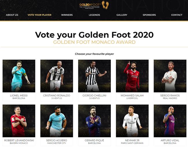 2020年金足奖候选名单:C罗+梅西 内马尔入围