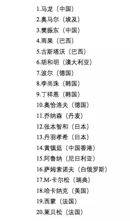 马龙樊振东获邀男子世界杯 10月决战巴黎迪士尼