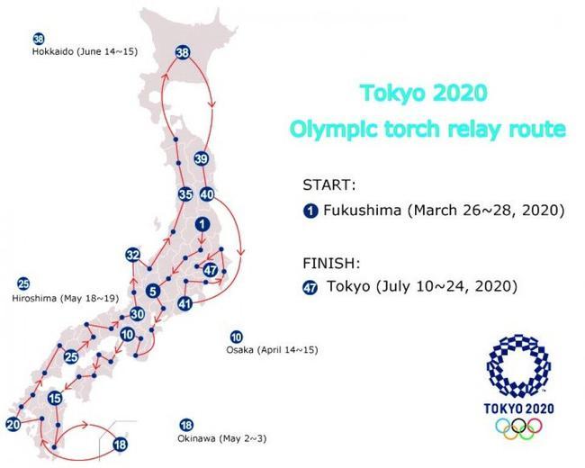 东京奥运会公布火炬传递方案