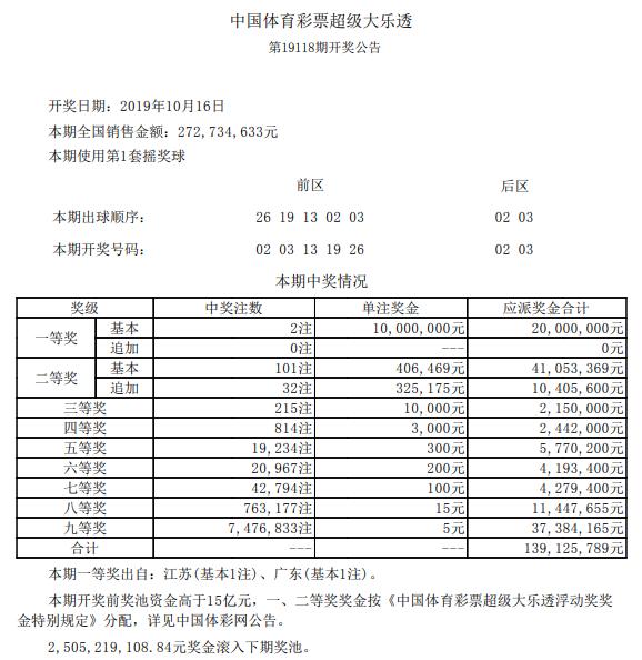 http://www.uchaoma.cn/tiyu/1195221.html