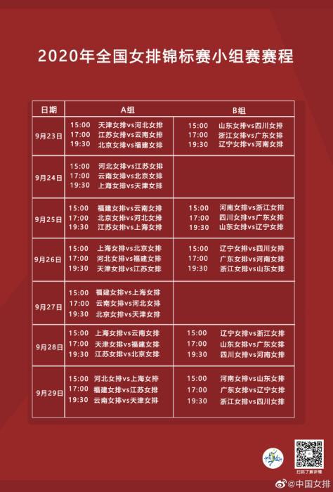 女排全锦赛检验国手状态 朱婷袁心玥刘晓彤缺席