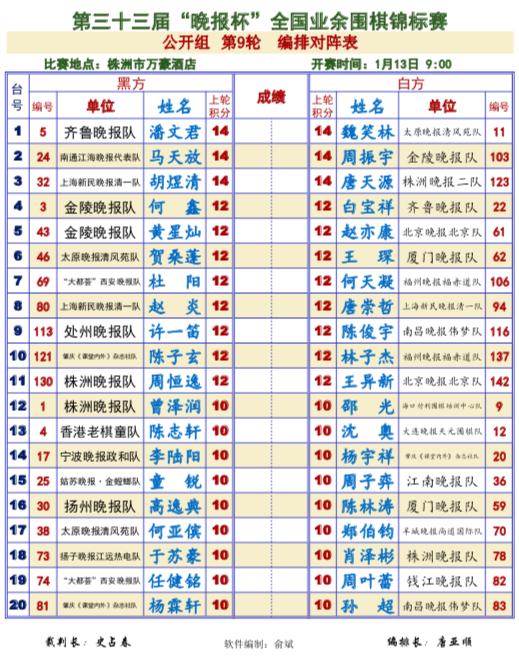 晚报杯第9轮对阵:马天放对周振宇 白宝祥战何鑫 第2张