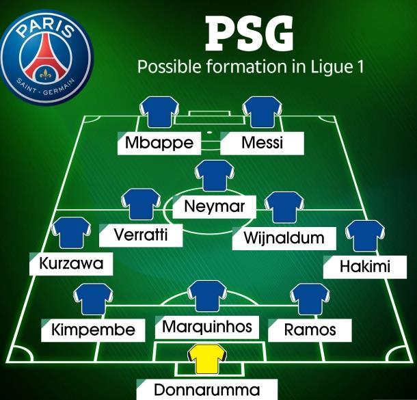 梅西加盟大巴黎阵型打法这么排 这5套强阵用哪个