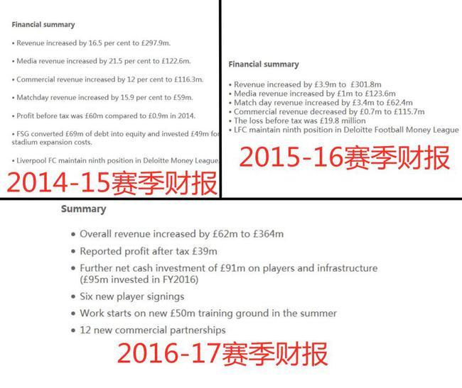 此前3个赛季的财报重点都为营收状况
