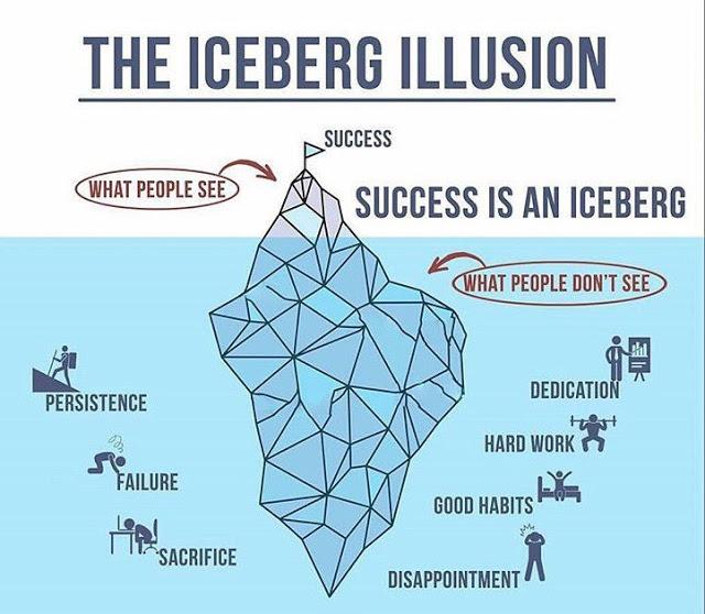 成功与冰山