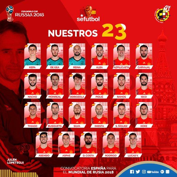 西班牙世界杯名单