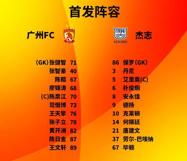 亞冠:德揚點球命中首開紀錄 廣州0比1落后杰志