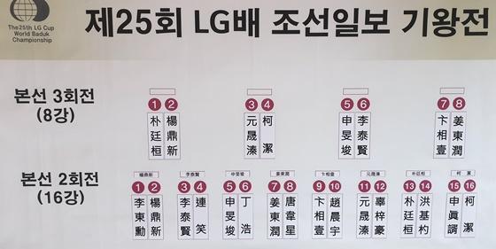 LG杯8强战对阵:柯洁VS元晟溱 杨鼎新VS朴廷桓