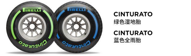 倍耐力2019赛季F1轮胎新看点图说3-全新的湿地胎和全雨胎