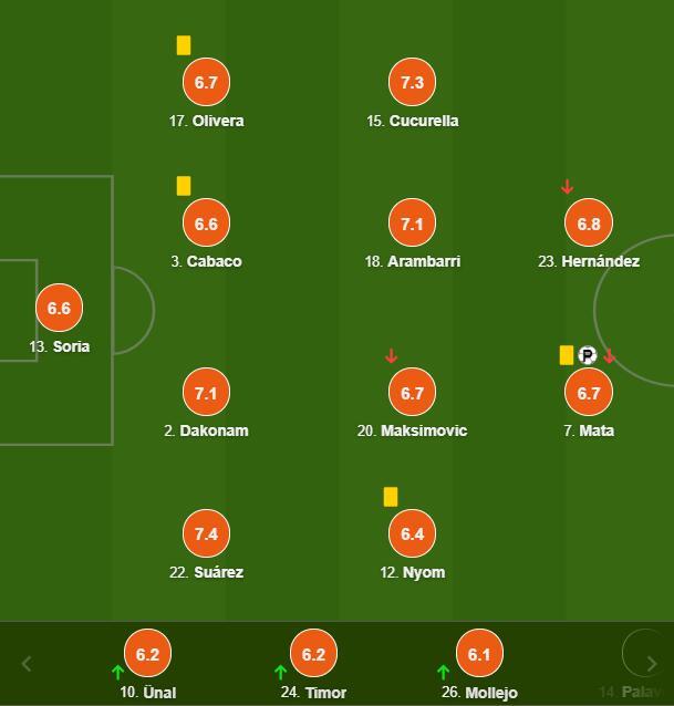 西甲-梅西中柱 德容送点 巴萨爆冷客负科曼首败