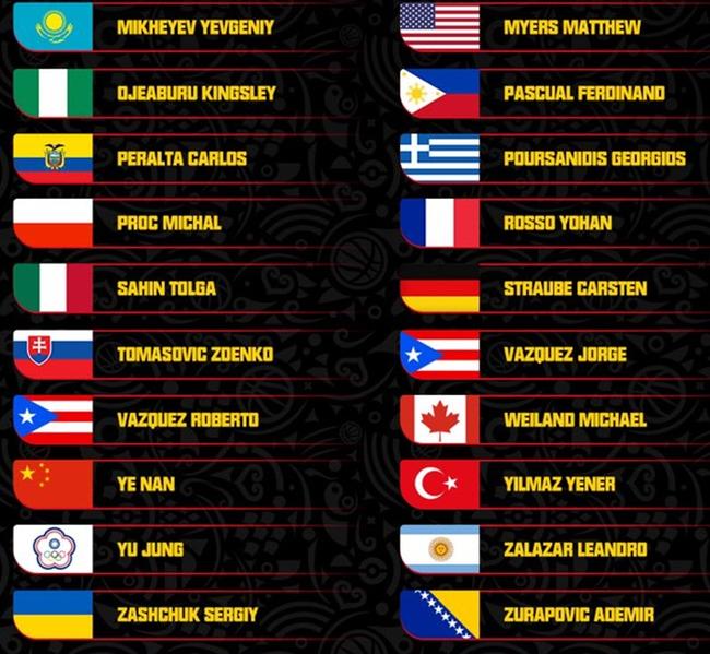 世界杯裁判名單公布 兩中國名哨在列沒有閆軍