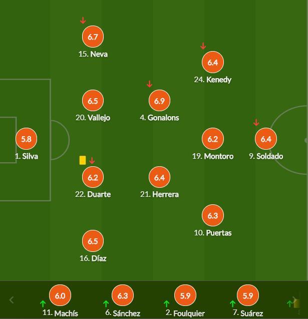 欧联杯-拉什福德进球 B费破门 曼联2-0客胜占先
