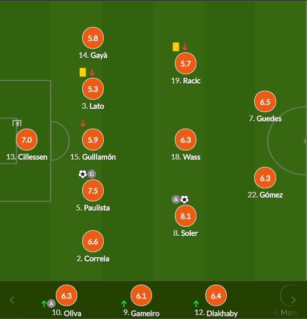 西甲-梅西双响 格子进球 巴萨3-2逆转距榜首2分