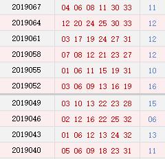 双色球070期历史同期号码汇总