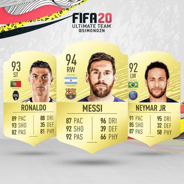 曝FIFA20才能值
