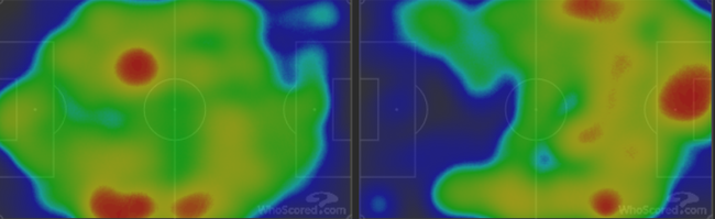 双方热区:利物浦(左)主攻但很难打进对方禁区;拜仁(右)主守