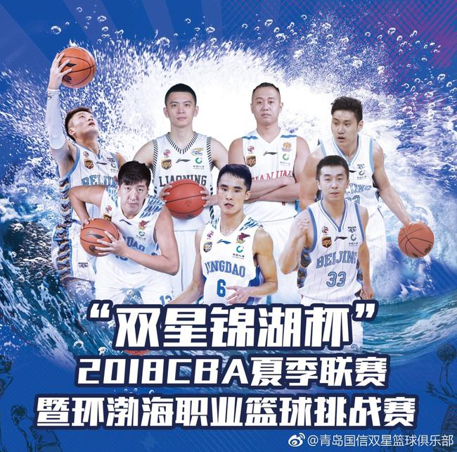 环渤海夏季联赛