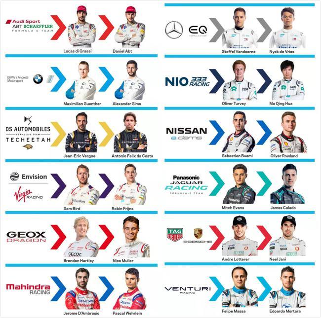 2019-20赛季FE车队和车手