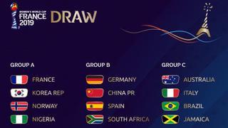 女足世界杯抽签结果:中国同组西班牙