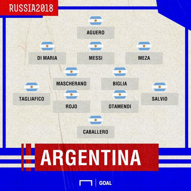 阿根廷提前公布首发