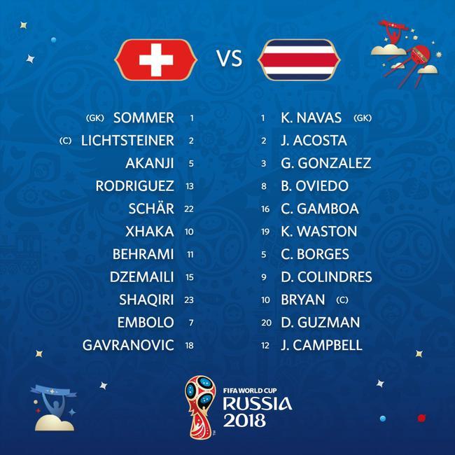 瑞士vs哥斯达黎加首发:沙奇里领衔 锋线2将轮换
