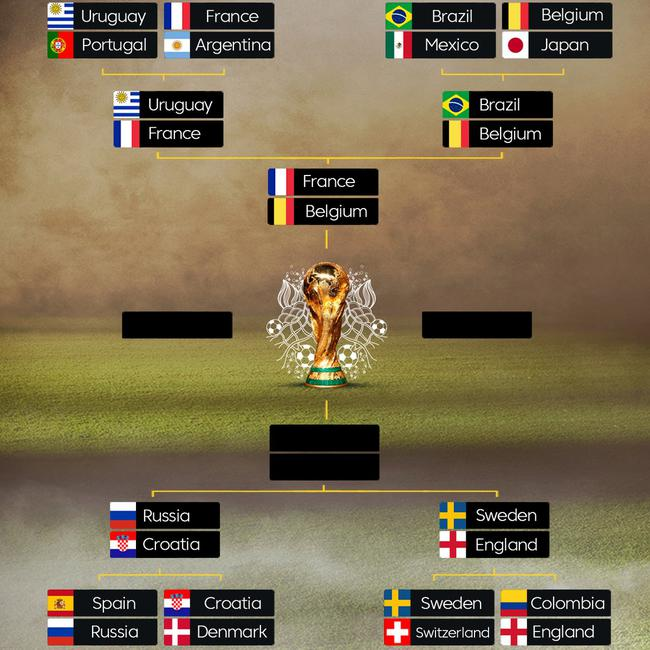 法国跟比利时率先升级世界杯四强