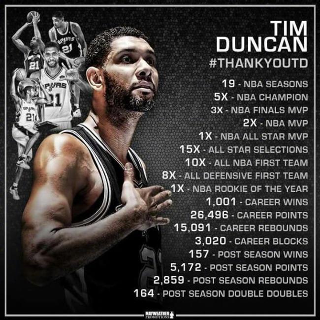Duncan退役兩週年!他的所有偉大都寫在這一張圖里!-Haters-黑特籃球NBA新聞影音圖片分享社區