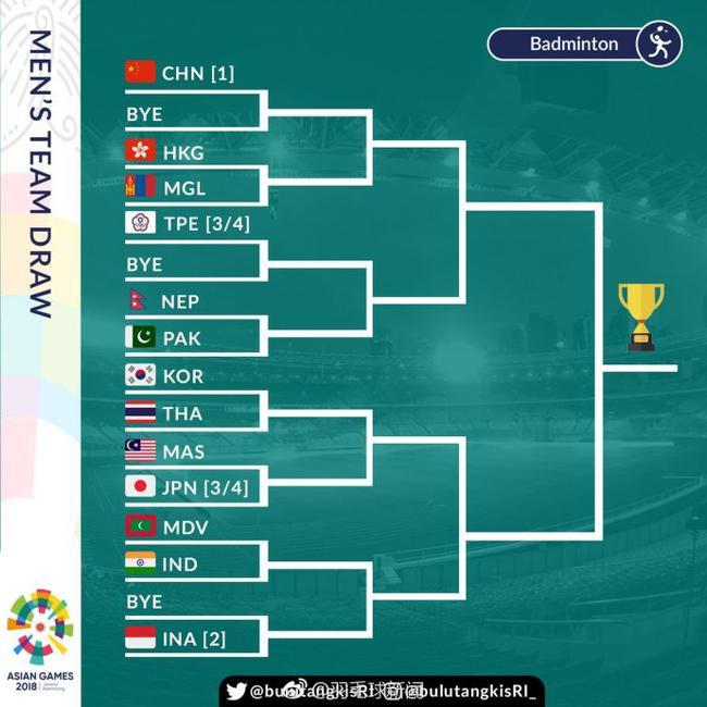 亚运团体赛看点:国羽男团形势好 女团再战泰国