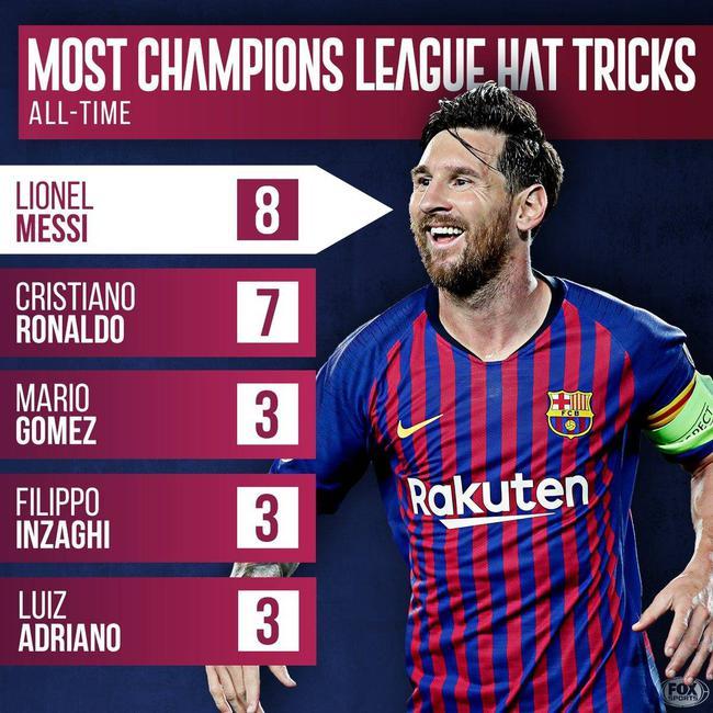 欧冠帽子戏法次数最多的球员