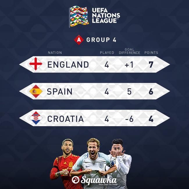真香!欧足联太聪明 踢出世界杯的感觉你还不看?