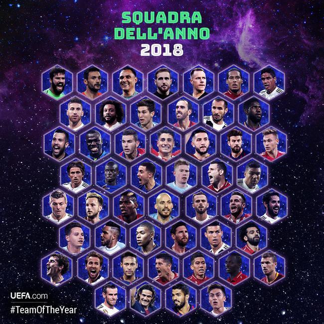 欧足联最佳阵容候选
