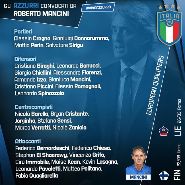 意大利公布大名单