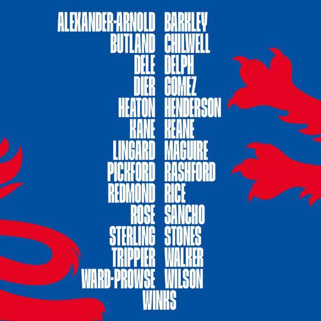 英格兰国家队名单