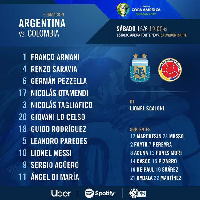 阿根廷美洲杯首发:梅西阿圭罗领衔 迪马利亚出战
