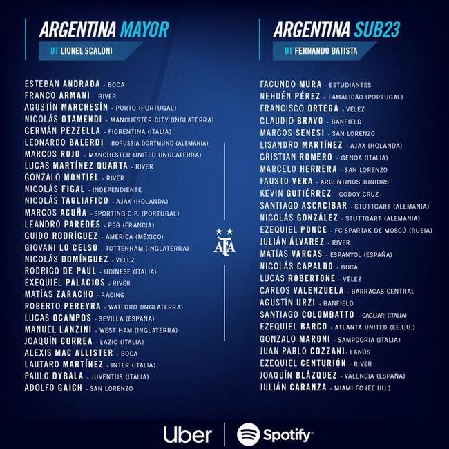 阿根廷队最新大名单