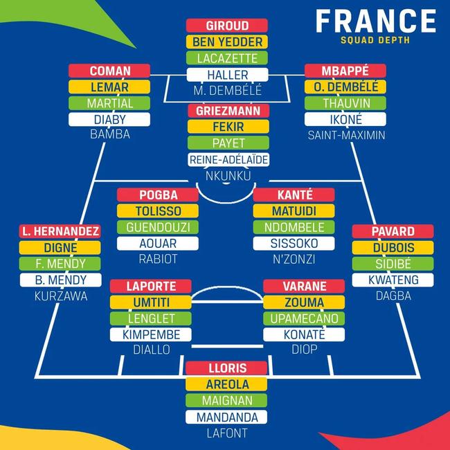 法国队最大恐怖之处竟是这点 一张图让人看呆