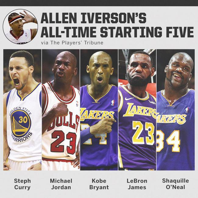 艾弗森评NBA历史前5:乔丹科比鲨