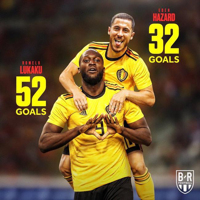 比利时射手榜前两名