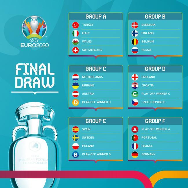 欧洲杯夺冠赔率:英格兰比利时榜首 葡萄牙仅第8