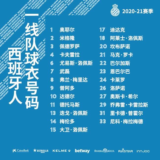 西班牙人公布新赛季球员号码:武磊依然身穿7号
