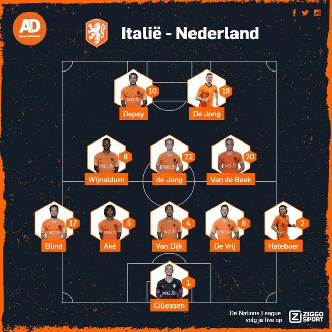 欧国联意大利vs荷兰首发:因莫比莱PK德容+德佩