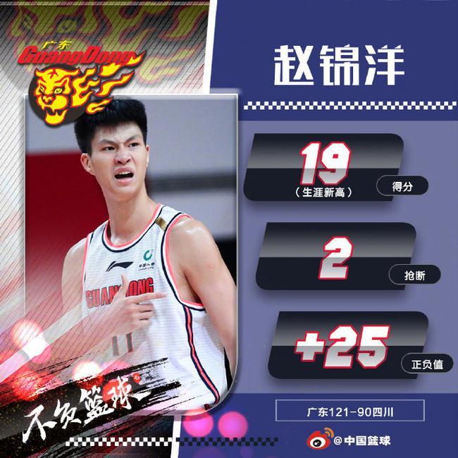 生涯首次首发!广东19岁小将砍下全场最高19分