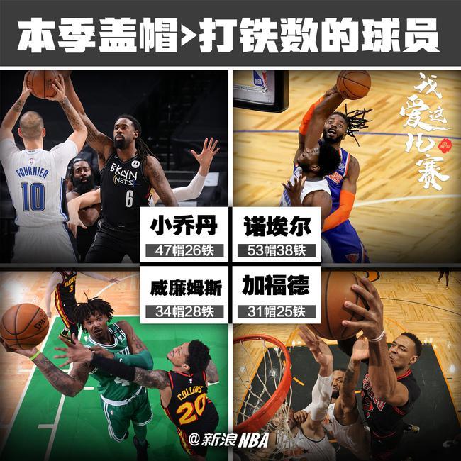 盖帽数>打铁数!本季NBA只有这4个奇葩内线