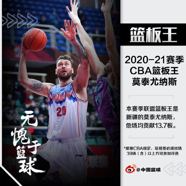 本赛季常规赛篮板王:新疆队双塔携手当选