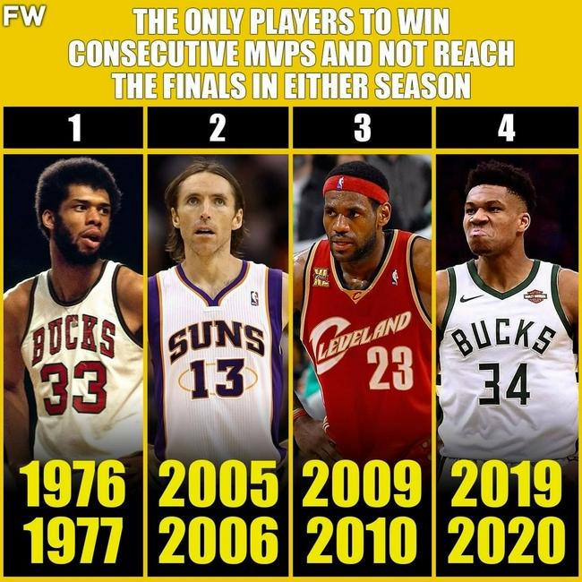 连续2年MVP却进不去总决赛!NBA史上仅有这4人