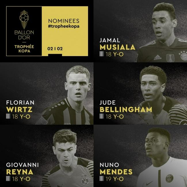 【博狗体育】法国足球科帕奖10人候选:格林伍德佩德里在列
