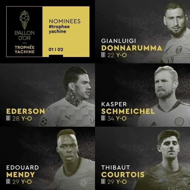 【博狗体育】法国足球雅辛奖10人候选:多纳鲁马诺伊尔入选