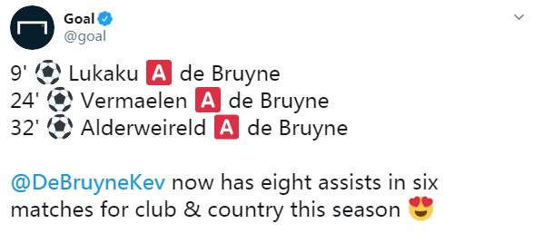 新赛季6场球,8个助攻