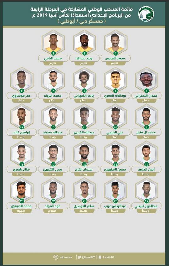 沙特发布亚洲杯名单