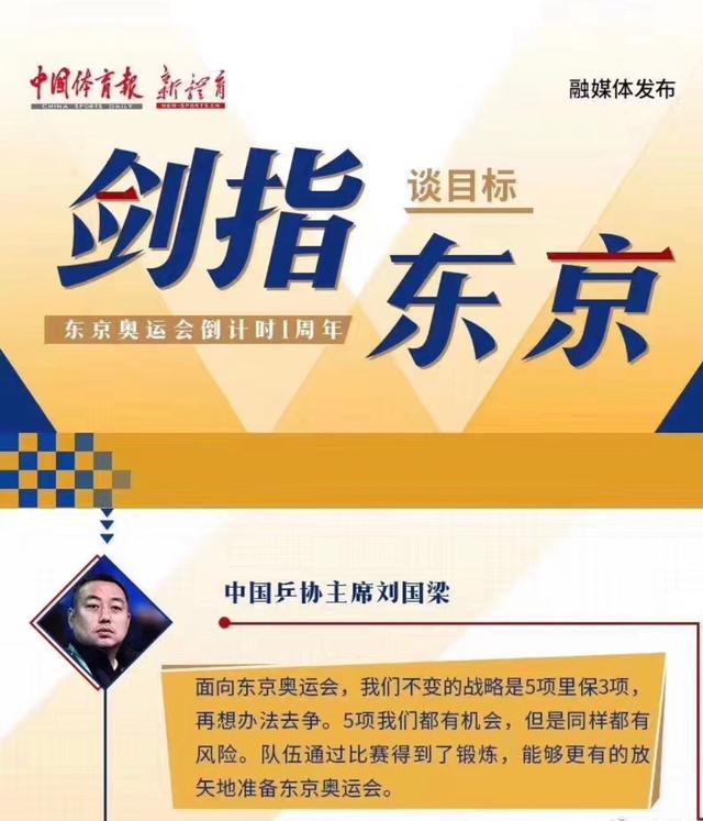 """刘国梁主席针对奥运挑出""""保3争5"""""""